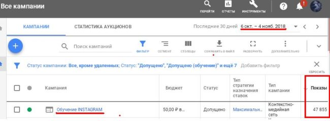 Google Adwords функционал интернет маркетолога