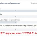 GOOGLE ADWORDS или ЯНДЕКС Директ ???